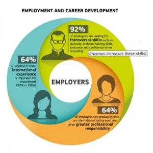 employment-important1456830068091