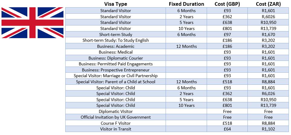 will emirates issue visa